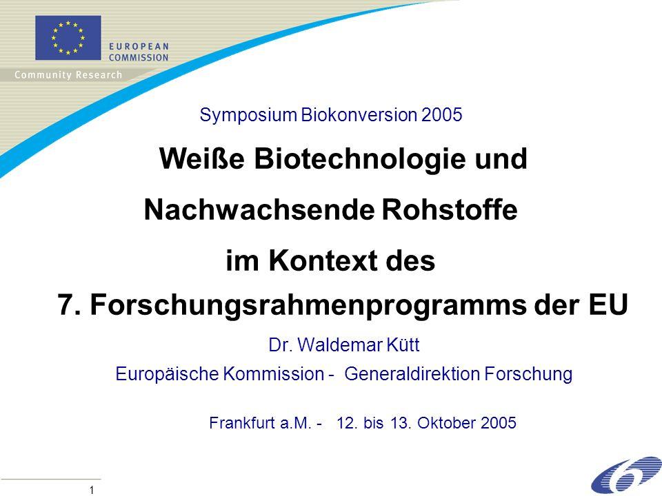 1 Symposium Biokonversion 2005 Weiße Biotechnologie und Nachwachsende Rohstoffe im Kontext des 7.