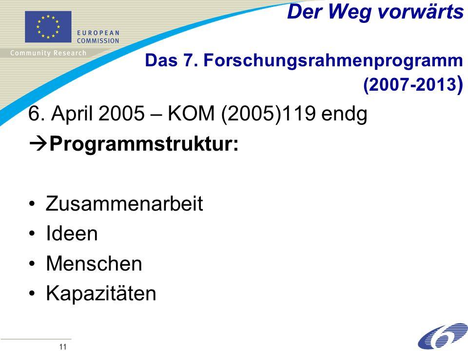 11 Der Weg vorwärts Das 7.Forschungsrahmenprogramm (2007-2013 ) 6.