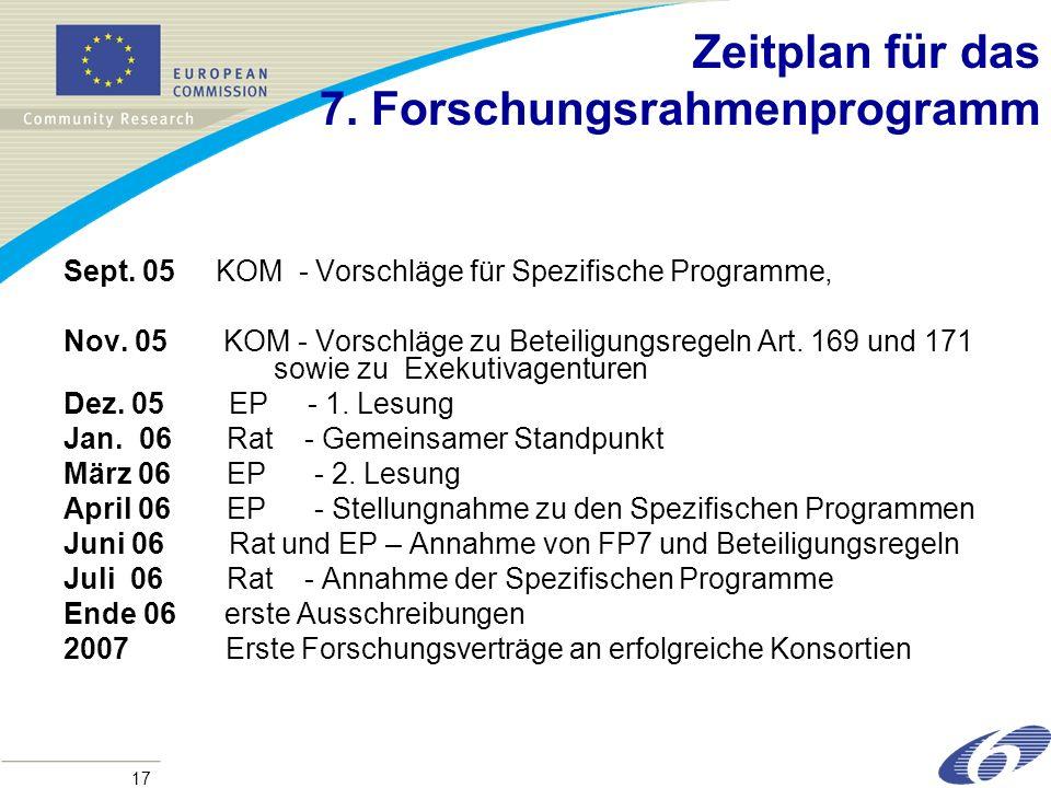 17 Zeitplan für das 7.Forschungsrahmenprogramm Sept.