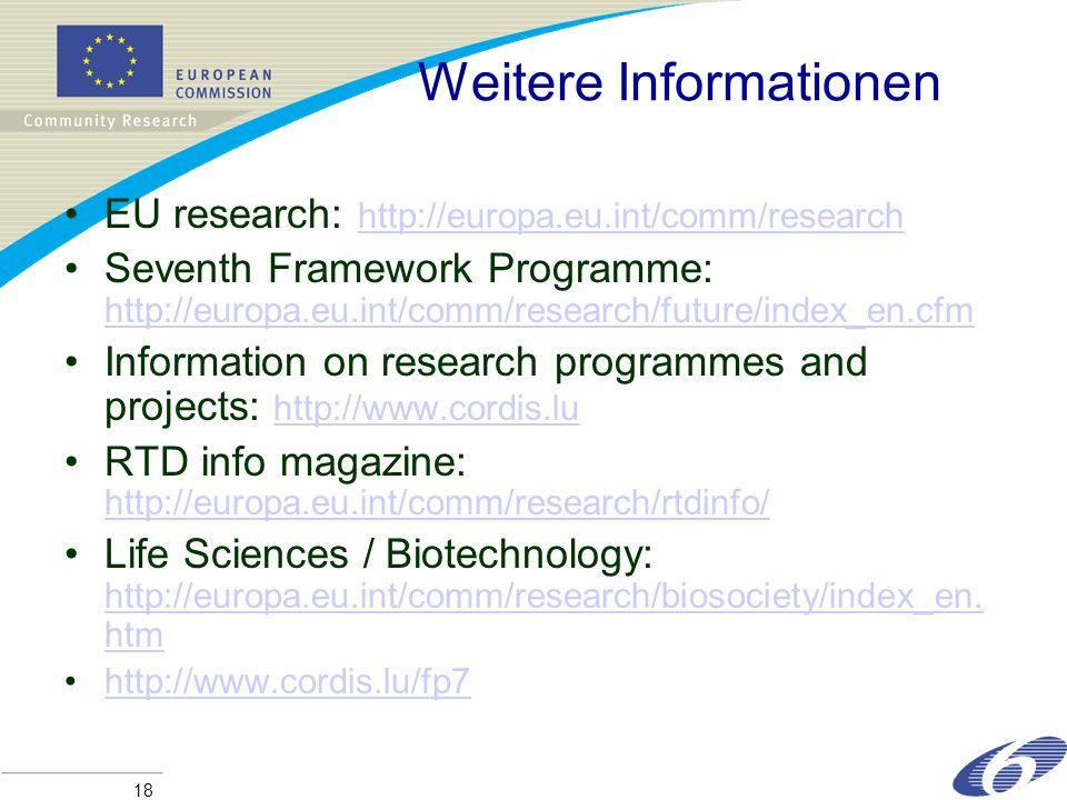 18 Weitere Informationen EU research: http://europa.eu.int/comm/research http://europa.eu.int/comm/research Seventh Framework Programme: http://europa.eu.int/comm/research/future/index_en.cfm http://europa.eu.int/comm/research/future/index_en.cfm Information on research programmes and projects: http://www.cordis.lu http://www.cordis.lu RTD info magazine: http://europa.eu.int/comm/research/rtdinfo/ Life Sciences / Biotechnology: http://europa.eu.int/comm/research/biosociety/index_en.