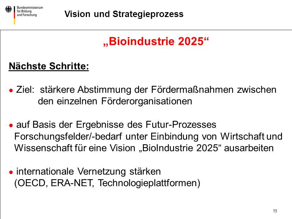 14 DatumAbteilung Titel der Präsentation Vision und Strategieprozess Ziel: Themen und Visionen für eine zukünftige Forschungspolitik entwickeln 1 ½ jä