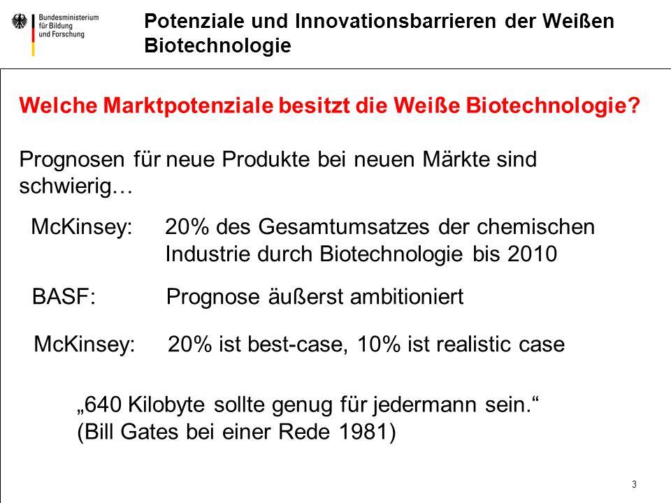 3 DatumAbteilung Titel der Präsentation Potenziale und Innovationsbarrieren der Weißen Biotechnologie Welche Marktpotenziale besitzt die Weiße Biotechnologie.