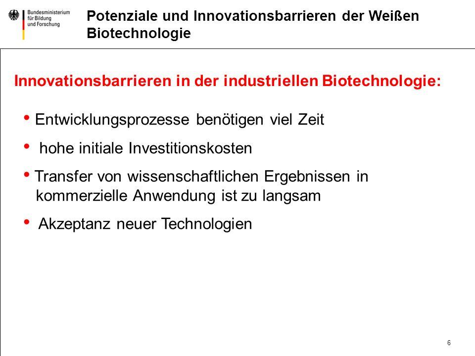 5 DatumAbteilung Titel der Präsentation Potenziale und Innovationsbarrieren der Weißen Biotechnologie Innovationsbarrieren in der Weißen Biotechnologi