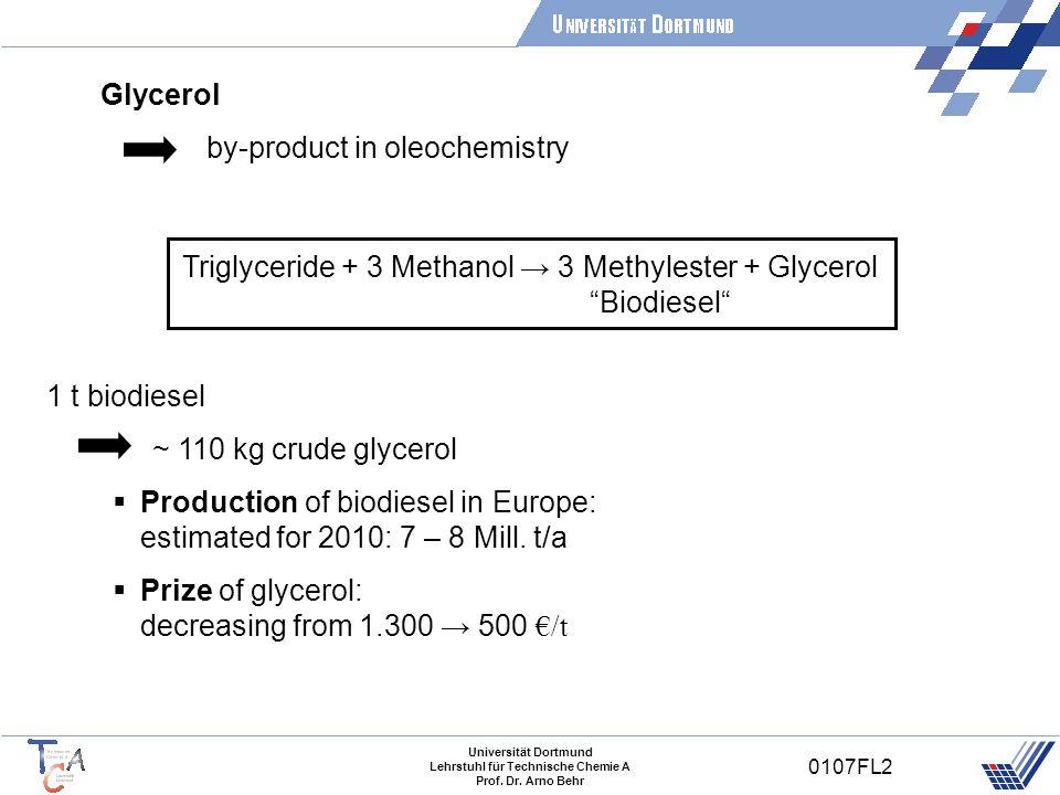 Universität Dortmund Lehrstuhl für Technische Chemie A Prof. Dr. Arno Behr 0107FL2 Glycerol by-product in oleochemistry Triglyceride + 3 Methanol 3 Me