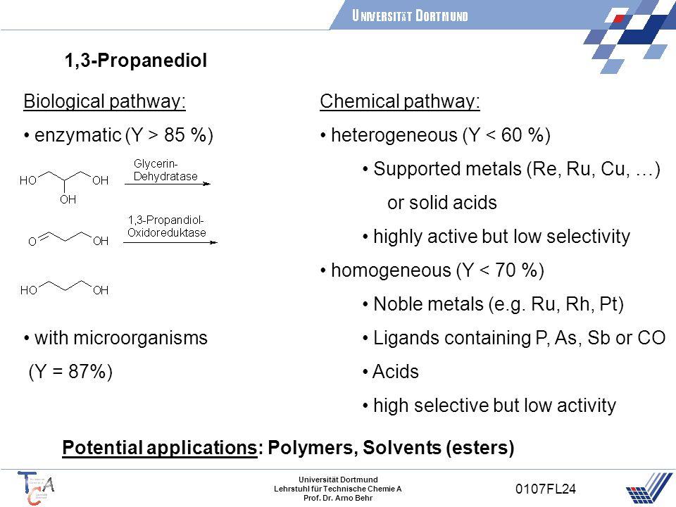 Universität Dortmund Lehrstuhl für Technische Chemie A Prof. Dr. Arno Behr 0107FL24 1,3-Propanediol Biological pathway: enzymatic (Y > 85 %) with micr