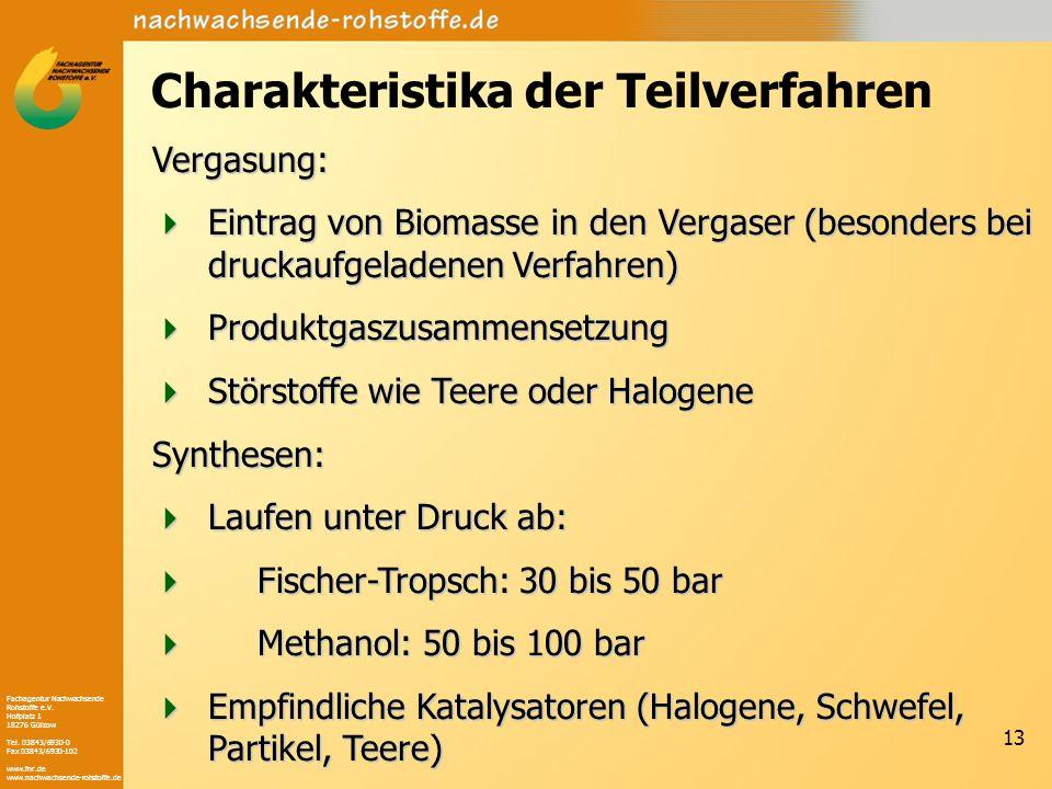 Fachagentur Nachwachsende Rohstoffe e.V. Hofplatz 1 18276 Gülzow Tel. 03843/6930-0 Fax 03843/6930-102 www.fnr.de www.nachwachsende-rohstoffe.de 13 Cha