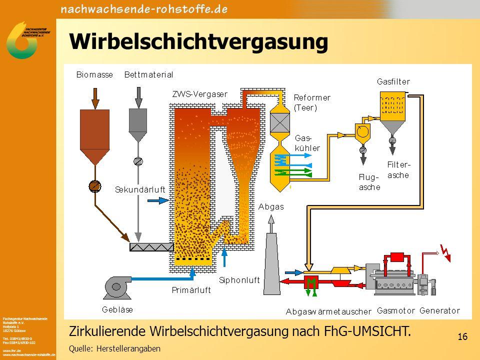 Fachagentur Nachwachsende Rohstoffe e.V. Hofplatz 1 18276 Gülzow Tel. 03843/6930-0 Fax 03843/6930-102 www.fnr.de www.nachwachsende-rohstoffe.de 16 Wir