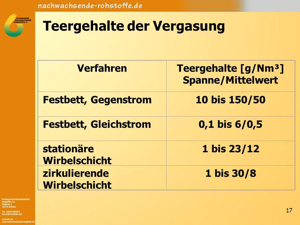 Fachagentur Nachwachsende Rohstoffe e.V. Hofplatz 1 18276 Gülzow Tel. 03843/6930-0 Fax 03843/6930-102 www.fnr.de www.nachwachsende-rohstoffe.de 17 Tee