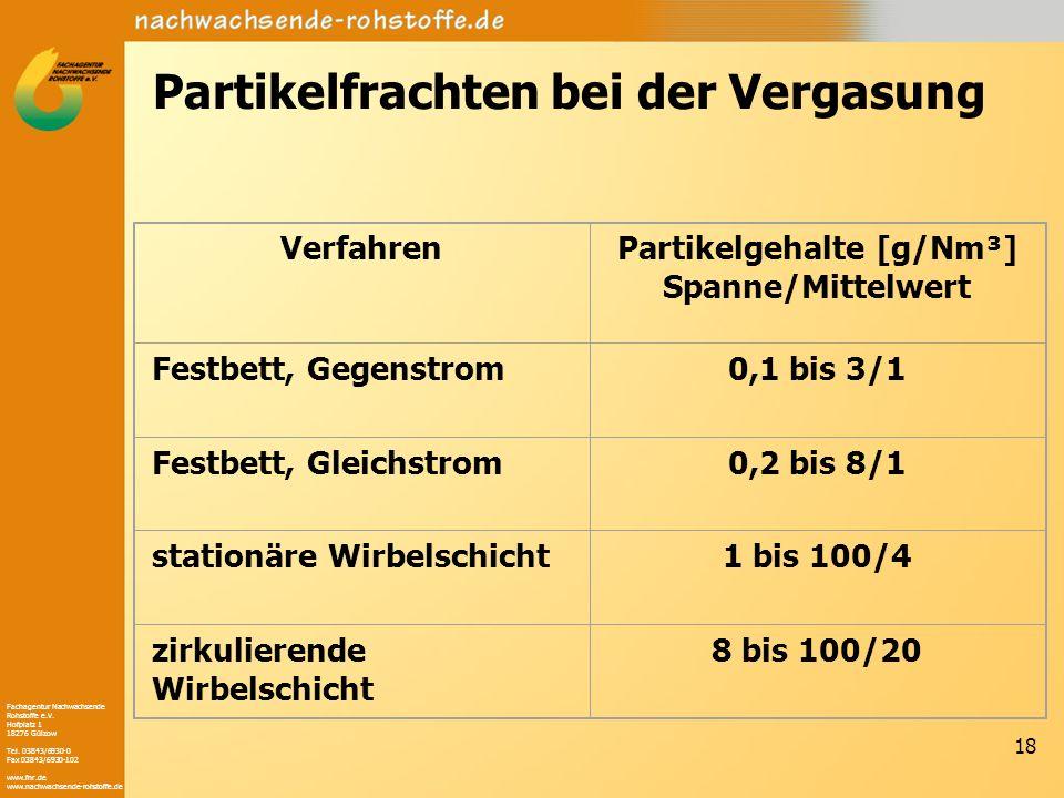 Fachagentur Nachwachsende Rohstoffe e.V. Hofplatz 1 18276 Gülzow Tel. 03843/6930-0 Fax 03843/6930-102 www.fnr.de www.nachwachsende-rohstoffe.de 18 Par