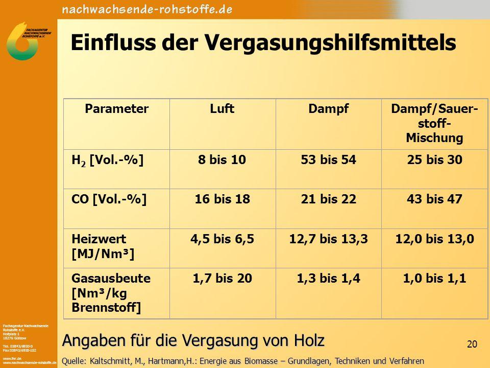 Fachagentur Nachwachsende Rohstoffe e.V. Hofplatz 1 18276 Gülzow Tel. 03843/6930-0 Fax 03843/6930-102 www.fnr.de www.nachwachsende-rohstoffe.de 20 Ein