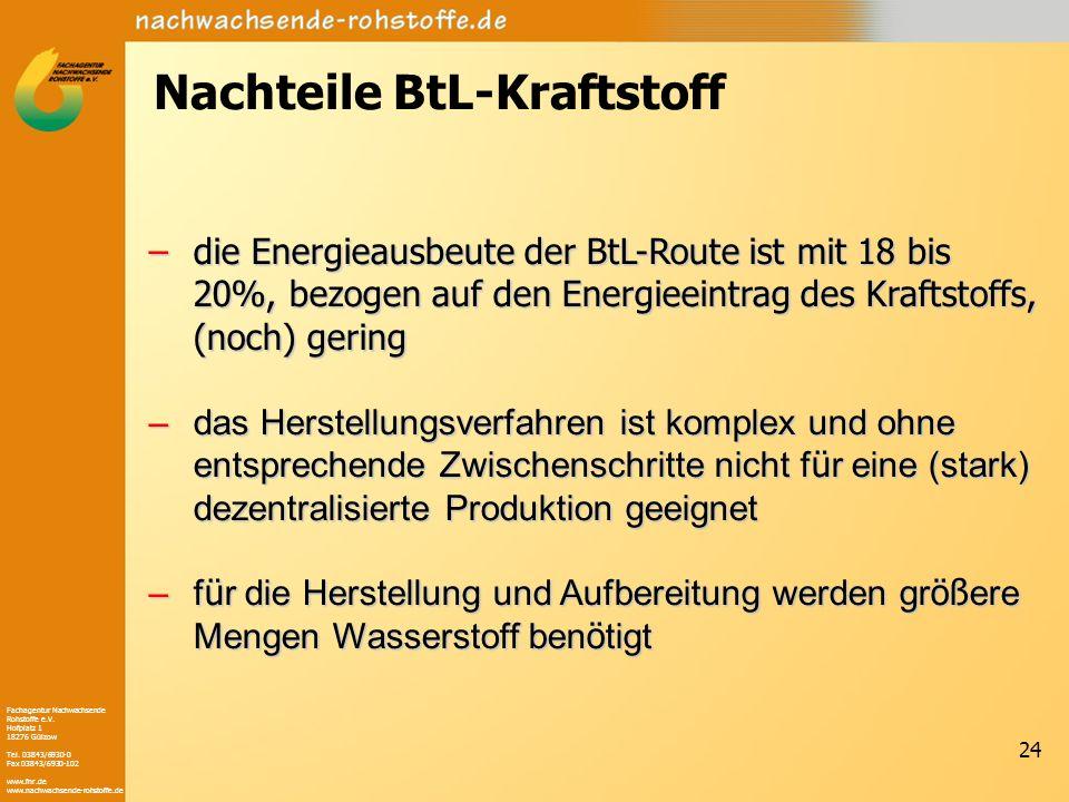 Fachagentur Nachwachsende Rohstoffe e.V. Hofplatz 1 18276 Gülzow Tel. 03843/6930-0 Fax 03843/6930-102 www.fnr.de www.nachwachsende-rohstoffe.de 24 Nac