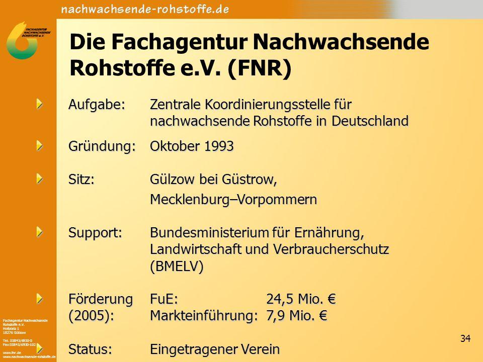 Fachagentur Nachwachsende Rohstoffe e.V. Hofplatz 1 18276 Gülzow Tel. 03843/6930-0 Fax 03843/6930-102 www.fnr.de www.nachwachsende-rohstoffe.de 34 Die