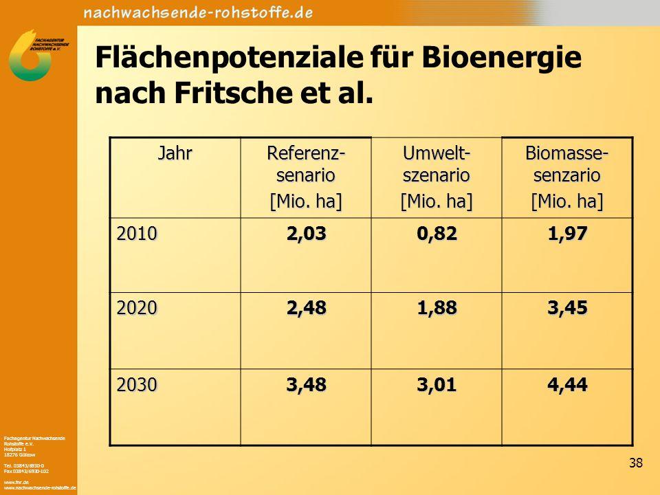 Fachagentur Nachwachsende Rohstoffe e.V. Hofplatz 1 18276 Gülzow Tel. 03843/6930-0 Fax 03843/6930-102 www.fnr.de www.nachwachsende-rohstoffe.de 38 Flä