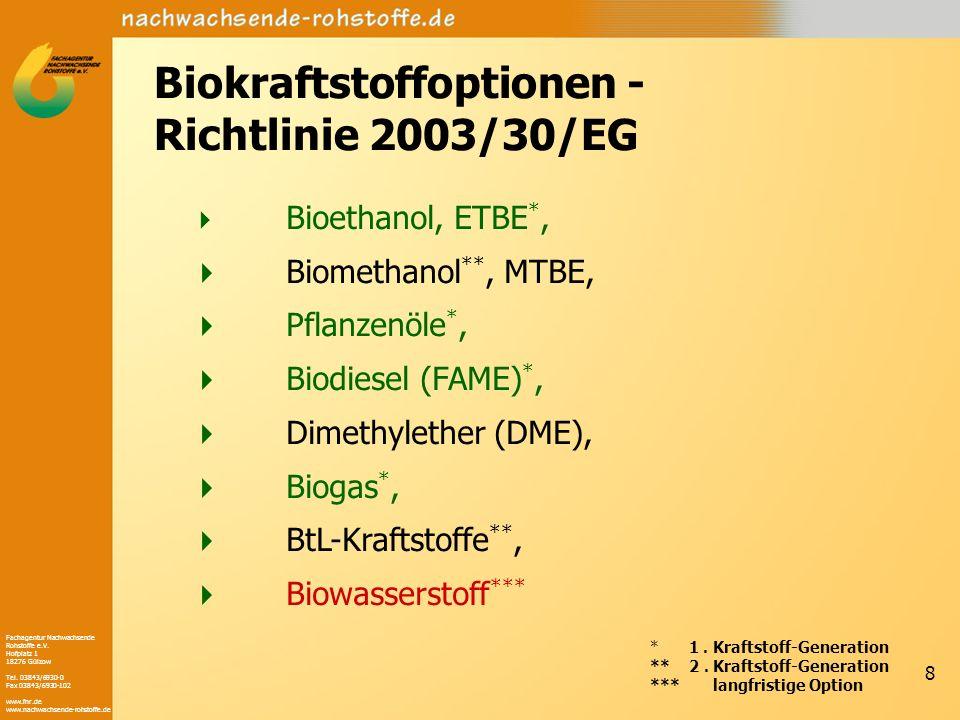 Fachagentur Nachwachsende Rohstoffe e.V. Hofplatz 1 18276 Gülzow Tel. 03843/6930-0 Fax 03843/6930-102 www.fnr.de www.nachwachsende-rohstoffe.de 8 Biok