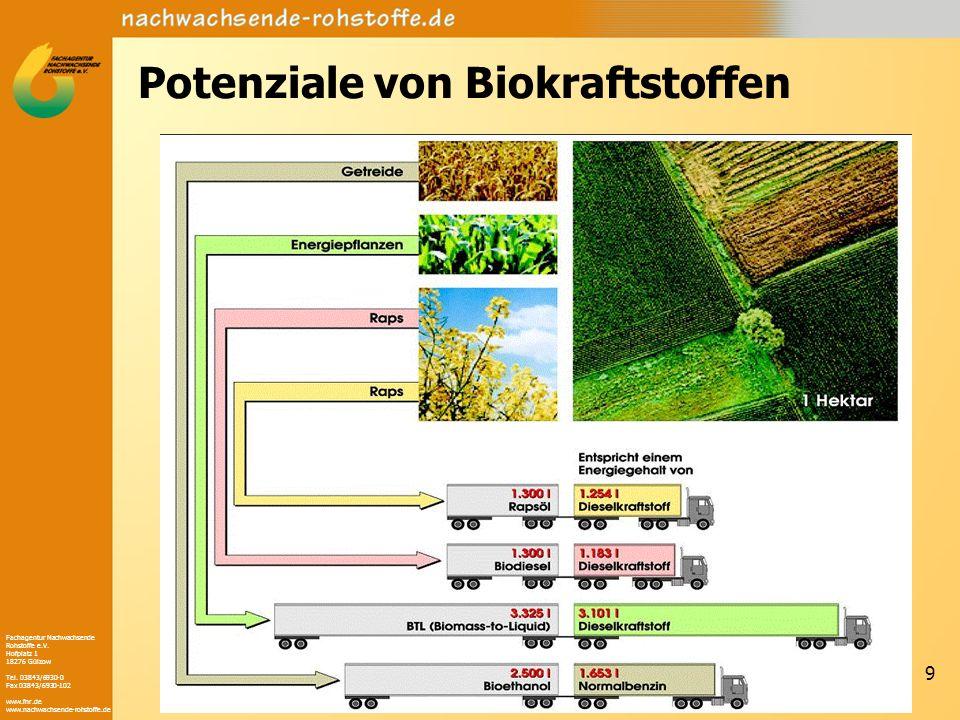 Fachagentur Nachwachsende Rohstoffe e.V. Hofplatz 1 18276 Gülzow Tel. 03843/6930-0 Fax 03843/6930-102 www.fnr.de www.nachwachsende-rohstoffe.de 9 Pote