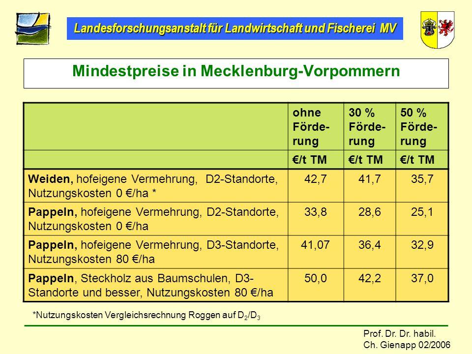 Landesforschungsanstalt für Landwirtschaft und Fischerei MV Prof. Dr. Dr. habil. Ch. Gienapp 02/2006 Mindestpreise in Mecklenburg-Vorpommern ohne Förd