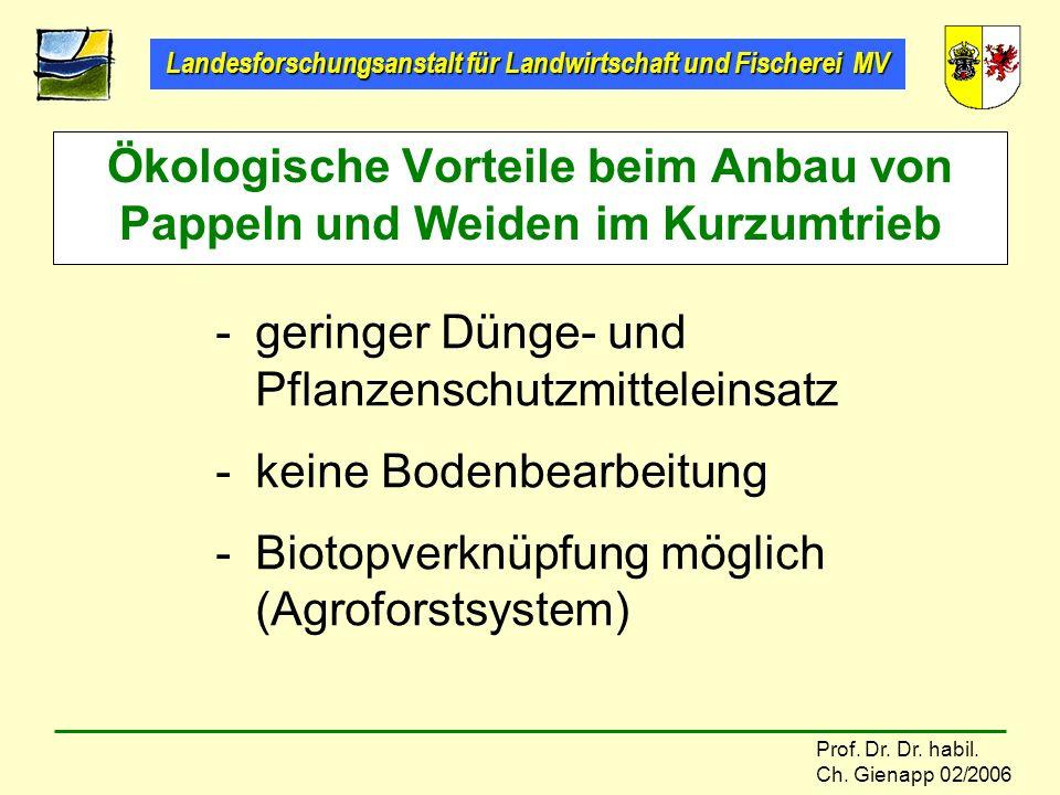 Landesforschungsanstalt für Landwirtschaft und Fischerei MV Prof. Dr. Dr. habil. Ch. Gienapp 02/2006 Ökologische Vorteile beim Anbau von Pappeln und W