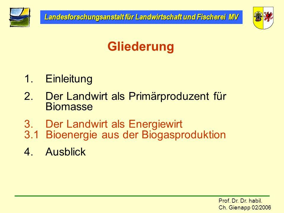 Landesforschungsanstalt für Landwirtschaft und Fischerei MV Prof. Dr. Dr. habil. Ch. Gienapp 02/2006 Gliederung 1. Einleitung 2. Der Landwirt als Prim
