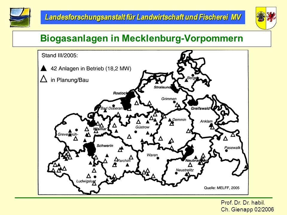 Landesforschungsanstalt für Landwirtschaft und Fischerei MV Prof. Dr. Dr. habil. Ch. Gienapp 02/2006 Biogasanlagen in Mecklenburg-Vorpommern