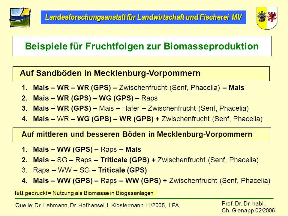 Landesforschungsanstalt für Landwirtschaft und Fischerei MV Prof. Dr. Dr. habil. Ch. Gienapp 02/2006 Beispiele für Fruchtfolgen zur Biomasseproduktion