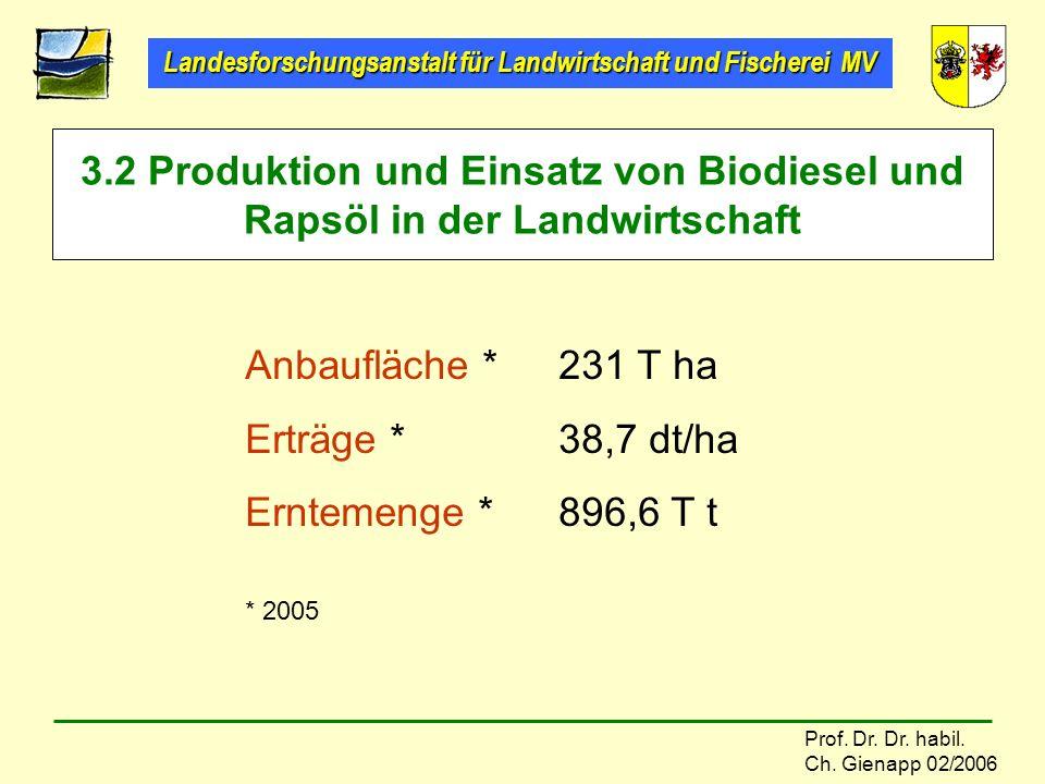 Landesforschungsanstalt für Landwirtschaft und Fischerei MV Prof. Dr. Dr. habil. Ch. Gienapp 02/2006 3.2 Produktion und Einsatz von Biodiesel und Raps