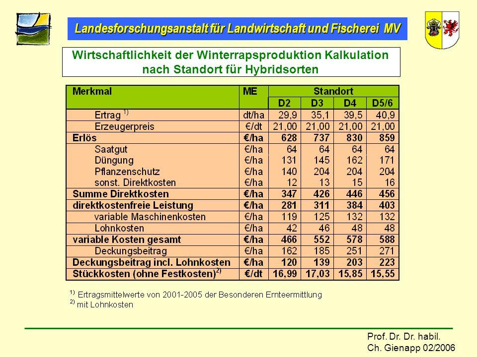 Landesforschungsanstalt für Landwirtschaft und Fischerei MV Prof. Dr. Dr. habil. Ch. Gienapp 02/2006 Wirtschaftlichkeit der Winterrapsproduktion Kalku