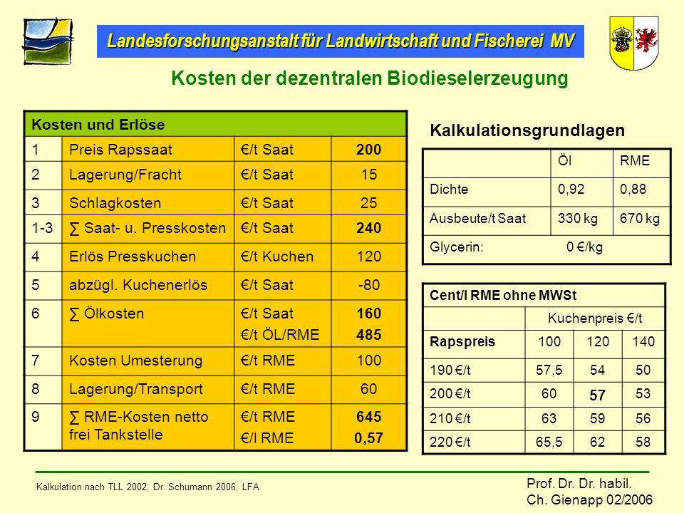 Landesforschungsanstalt für Landwirtschaft und Fischerei MV Prof. Dr. Dr. habil. Ch. Gienapp 02/2006 Kalkulation nach TLL 2002, Dr. Schumann 2006, LFA