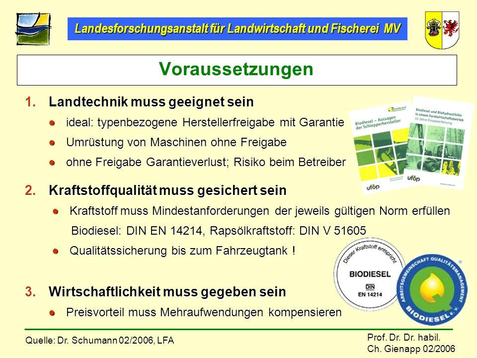 Landesforschungsanstalt für Landwirtschaft und Fischerei MV Prof. Dr. Dr. habil. Ch. Gienapp 02/2006 1.Landtechnik muss geeignet sein ideal: typenbezo