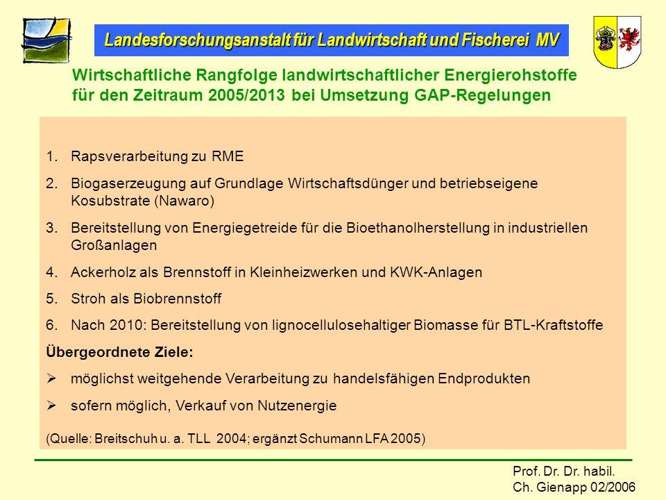Landesforschungsanstalt für Landwirtschaft und Fischerei MV Prof. Dr. Dr. habil. Ch. Gienapp 02/2006 1.Rapsverarbeitung zu RME 2.Biogaserzeugung auf G
