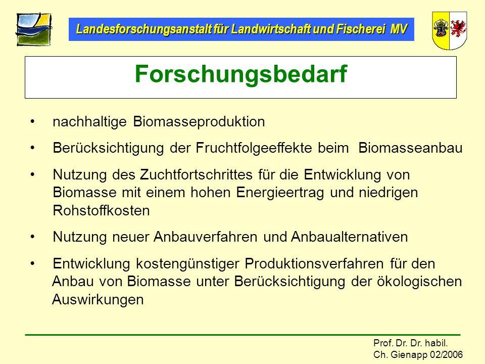 Landesforschungsanstalt für Landwirtschaft und Fischerei MV Prof. Dr. Dr. habil. Ch. Gienapp 02/2006 Forschungsbedarf nachhaltige Biomasseproduktion B