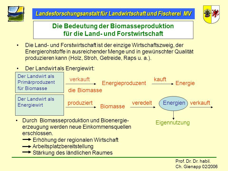 Landesforschungsanstalt für Landwirtschaft und Fischerei MV Prof. Dr. Dr. habil. Ch. Gienapp 02/2006 Die Bedeutung der Biomasseproduktion für die Land