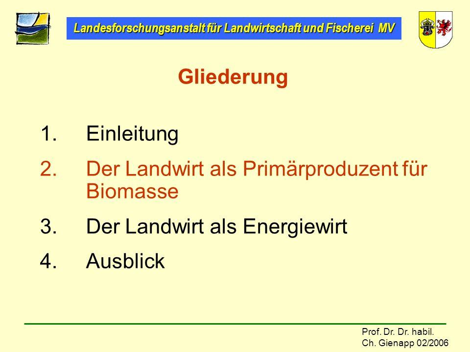 Landesforschungsanstalt für Landwirtschaft und Fischerei MV Prof. Dr. Dr. habil. Ch. Gienapp 02/2006 Gliederung 1.Einleitung 2.Der Landwirt als Primär