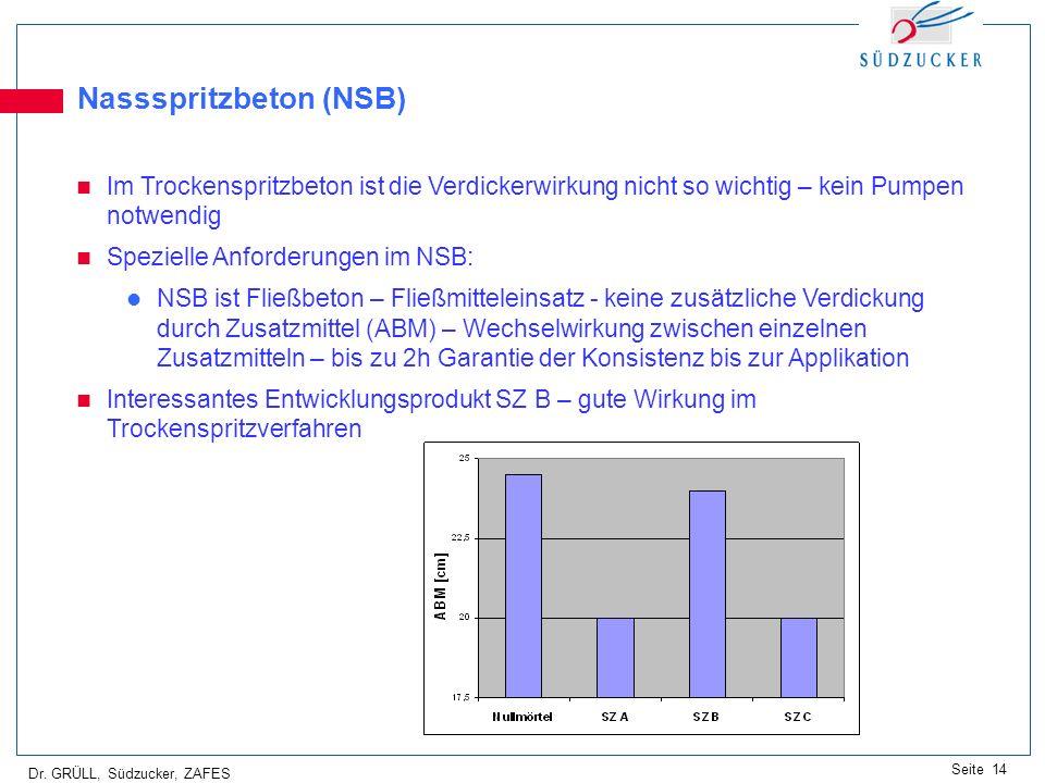 Dr. GRÜLL, Südzucker, ZAFES Seite 14 Nassspritzbeton (NSB) Im Trockenspritzbeton ist die Verdickerwirkung nicht so wichtig – kein Pumpen notwendig Spe