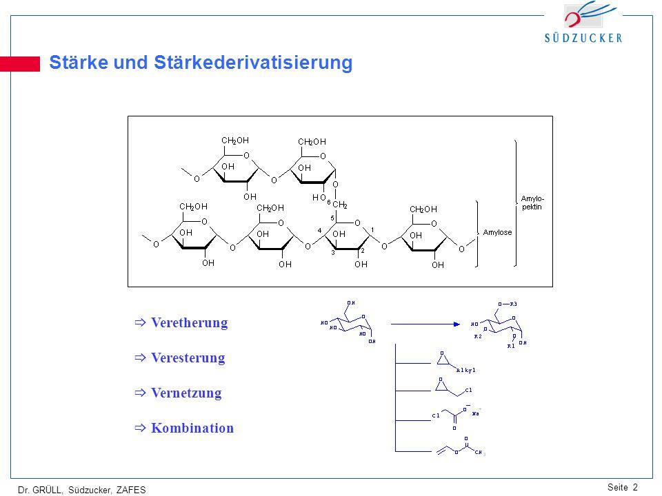 Dr. GRÜLL, Südzucker, ZAFES Seite 2 Stärke und Stärkederivatisierung Veretherung Veresterung Vernetzung Kombination