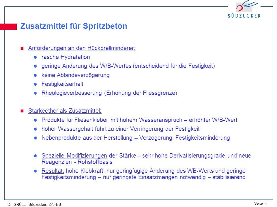 Dr. GRÜLL, Südzucker, ZAFES Seite 4 Zusatzmittel für Spritzbeton Anforderungen an den Rückprallminderer: rasche Hydratation geringe Änderung des W/B-W