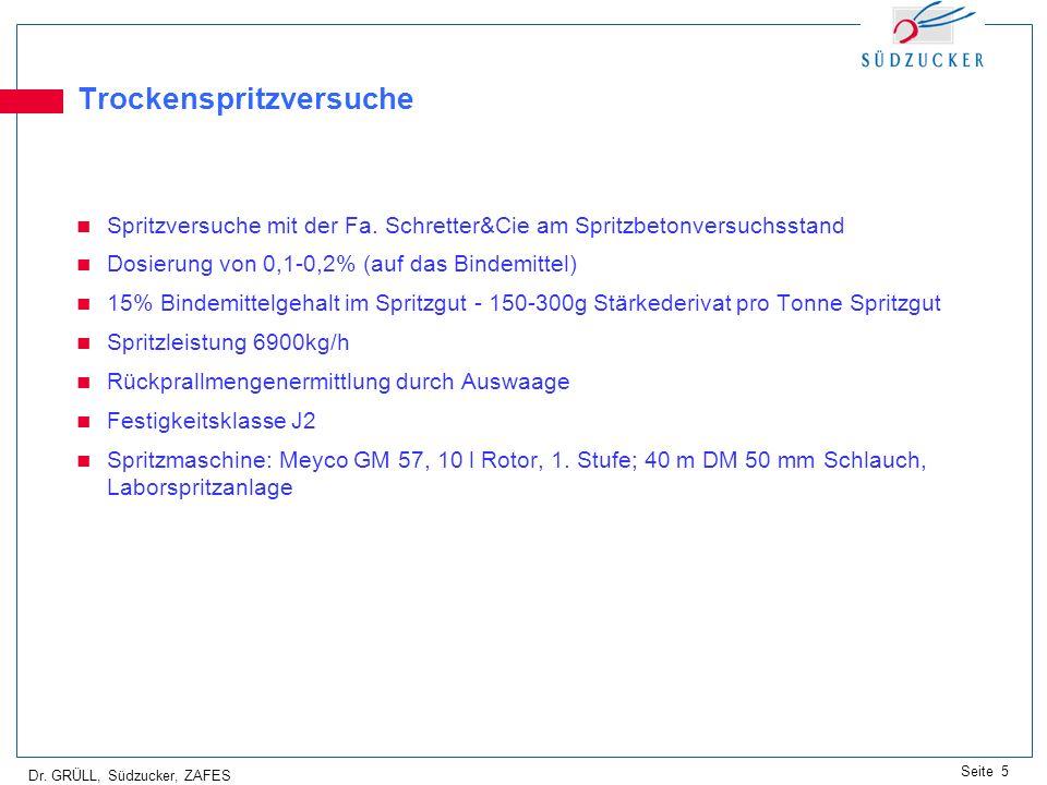 Dr. GRÜLL, Südzucker, ZAFES Seite 5 Trockenspritzversuche Spritzversuche mit der Fa. Schretter&Cie am Spritzbetonversuchsstand Dosierung von 0,1-0,2%