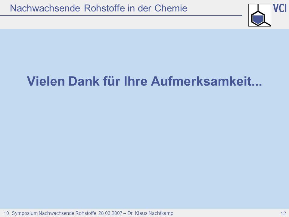 Nachwachsende Rohstoffe in der Chemie 10. Symposium Nachwachsende Rohstoffe, 28.03.2007 – Dr. Klaus Nachtkamp 12 Vielen Dank für Ihre Aufmerksamkeit..