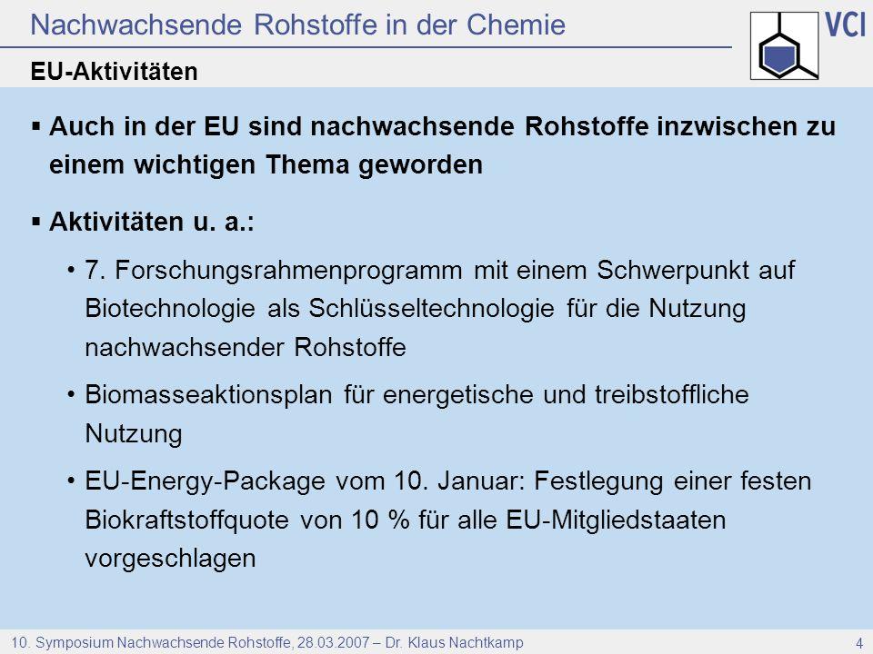 Nachwachsende Rohstoffe in der Chemie 10. Symposium Nachwachsende Rohstoffe, 28.03.2007 – Dr. Klaus Nachtkamp 4 EU-Aktivitäten Auch in der EU sind nac