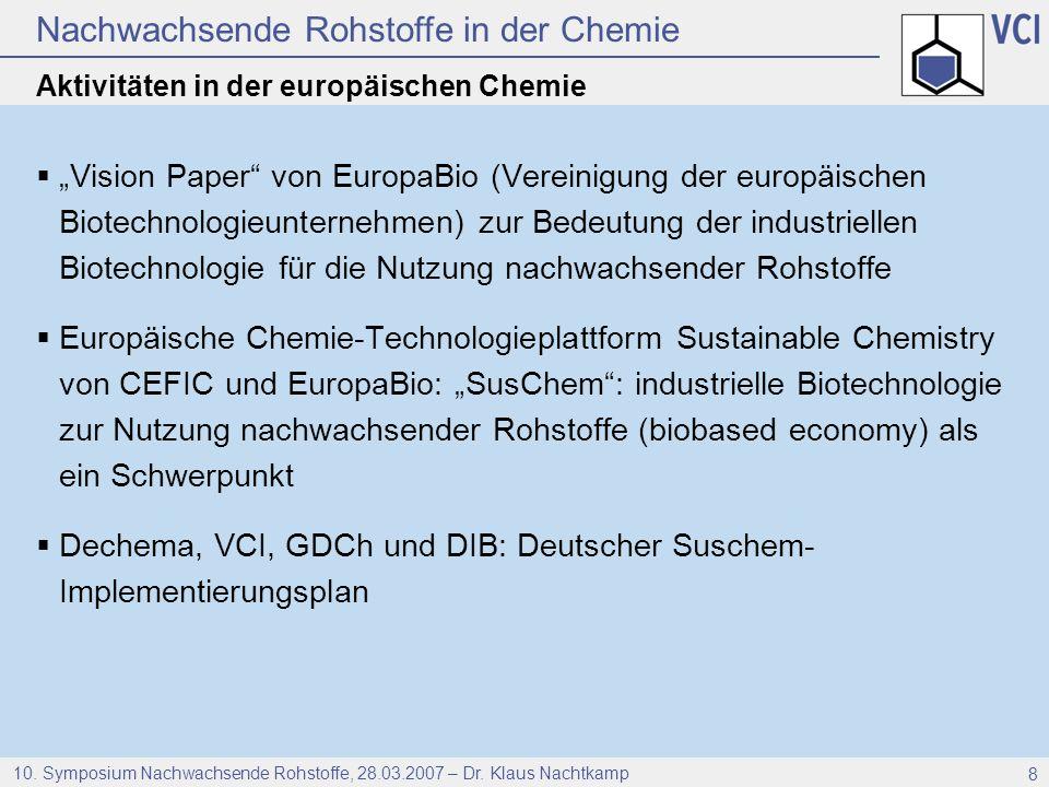 Nachwachsende Rohstoffe in der Chemie 10. Symposium Nachwachsende Rohstoffe, 28.03.2007 – Dr. Klaus Nachtkamp 8 Aktivitäten in der europäischen Chemie