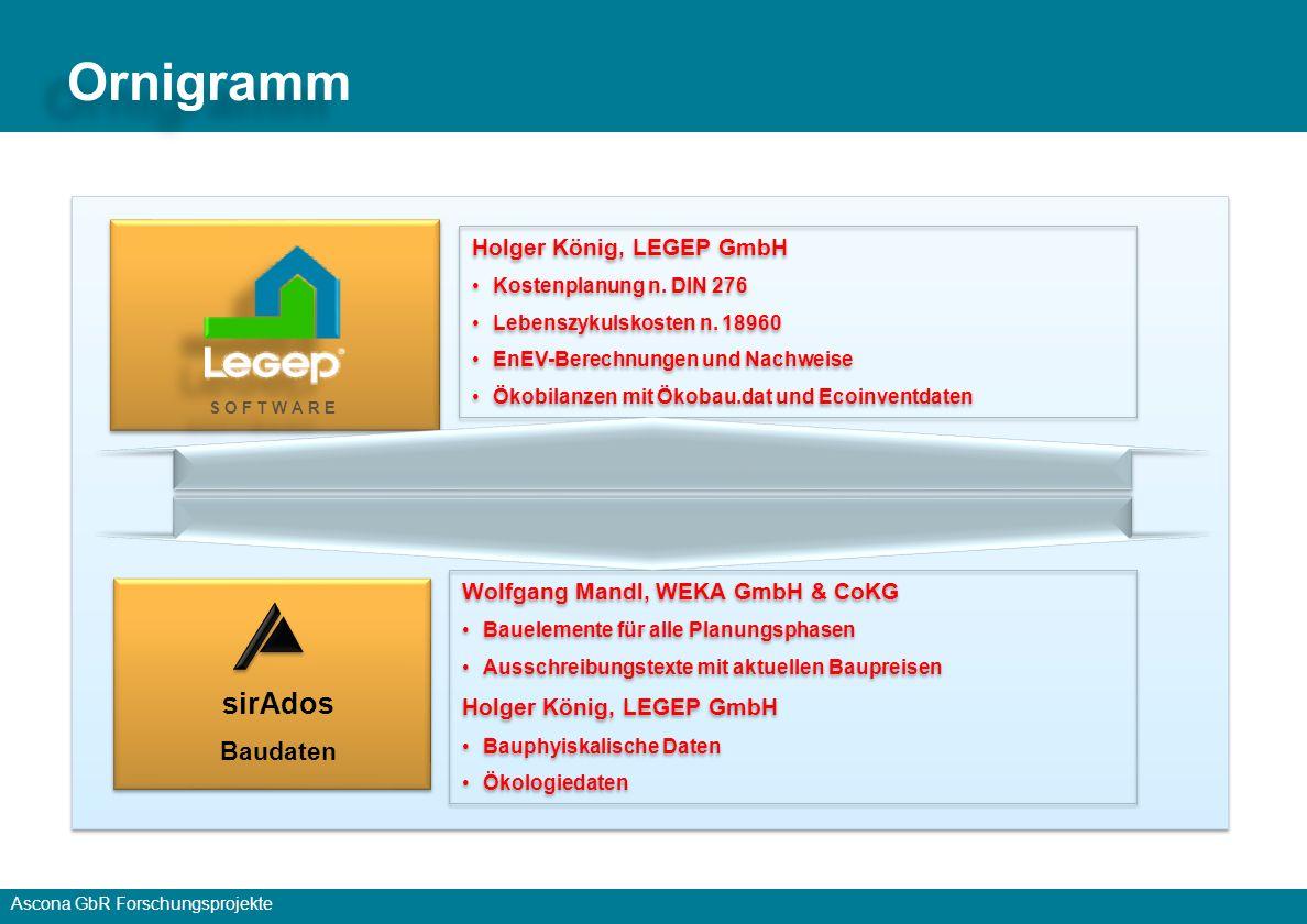 Ascona GbR Forschungsprojekte Ornigramm Holger König, LEGEP GmbH Kostenplanung n.