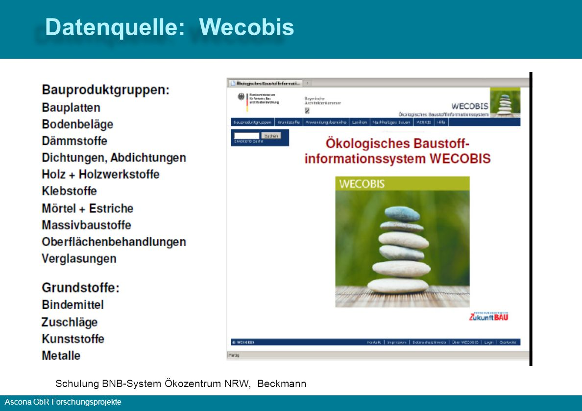 Ascona GbR Forschungsprojekte Datenquelle : ökobau.dat – Dauerhaftigkeitsliste Schulung BNB-System Ökozentrum NRW, Beckmann