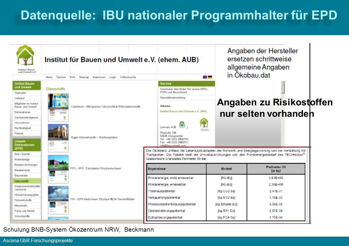 Ascona GbR Forschungsprojekte Datenquelle: www.wecobis.de Schulung BNB-System Ökozentrum NRW, Beckmann