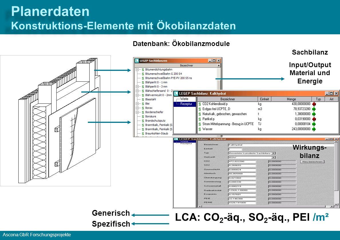 Ascona GbR Forschungsprojekte Projektvergleich, Ökologie © Wolfgang Mandl