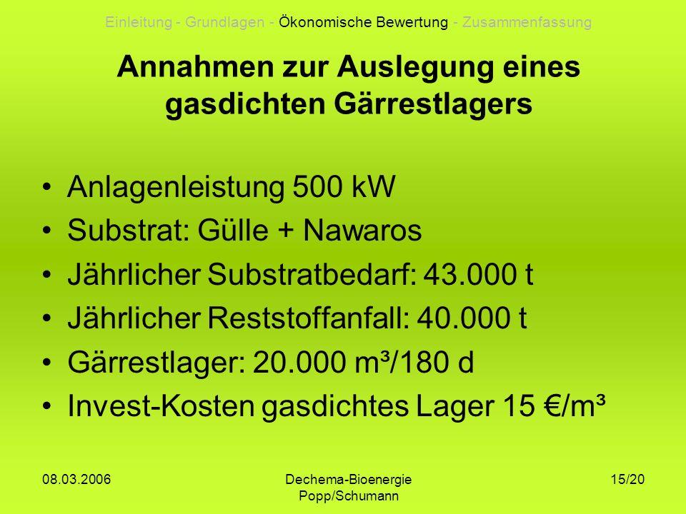 Dechema-Bioenergie Popp/Schumann 08.03.2006 15/20 Annahmen zur Auslegung eines gasdichten Gärrestlagers Anlagenleistung 500 kW Substrat: Gülle + Nawar