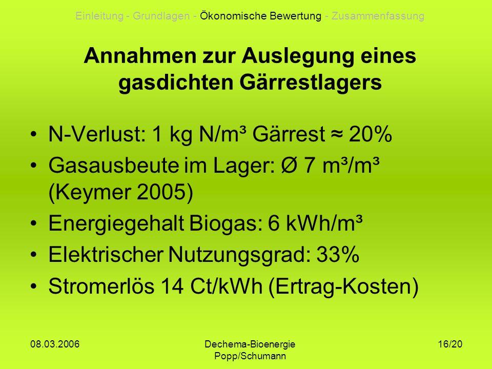 Dechema-Bioenergie Popp/Schumann 08.03.2006 16/20 N-Verlust: 1 kg N/m³ Gärrest 20% Gasausbeute im Lager: Ø 7 m³/m³ (Keymer 2005) Energiegehalt Biogas: