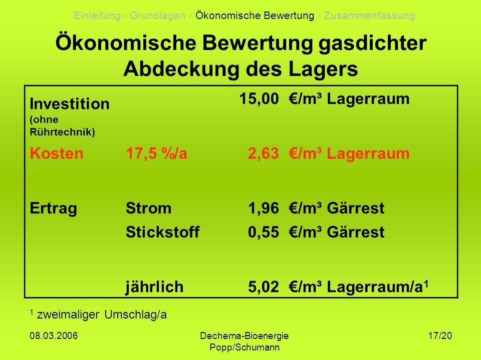 Dechema-Bioenergie Popp/Schumann 08.03.2006 17/20 Ökonomische Bewertung gasdichter Abdeckung des Lagers Investition (ohne Rührtechnik) 15,00/m³ Lagerr
