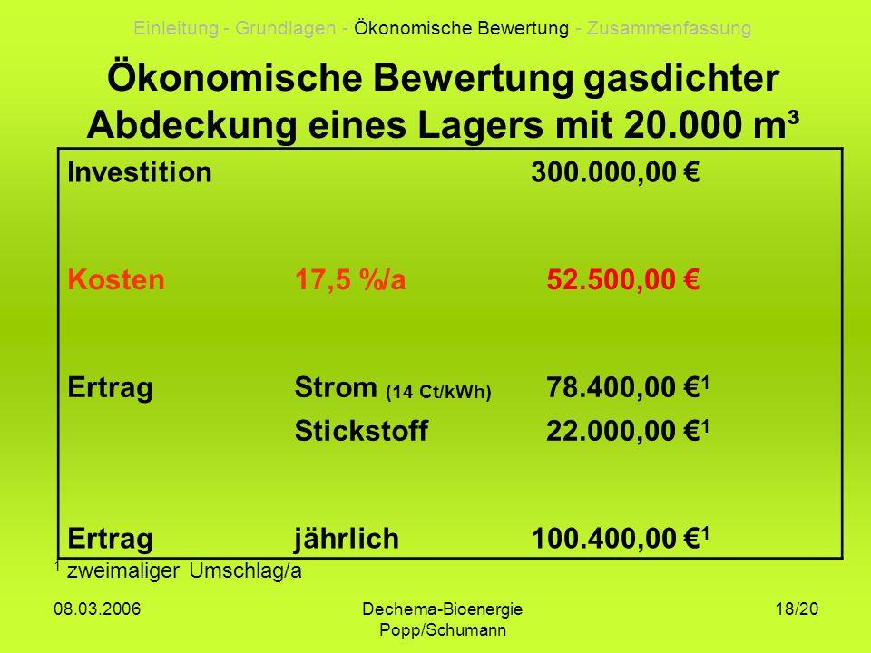 Dechema-Bioenergie Popp/Schumann 08.03.2006 18/20 Ökonomische Bewertung gasdichter Abdeckung eines Lagers mit 20.000 m³ 1 zweimaliger Umschlag/a Inves