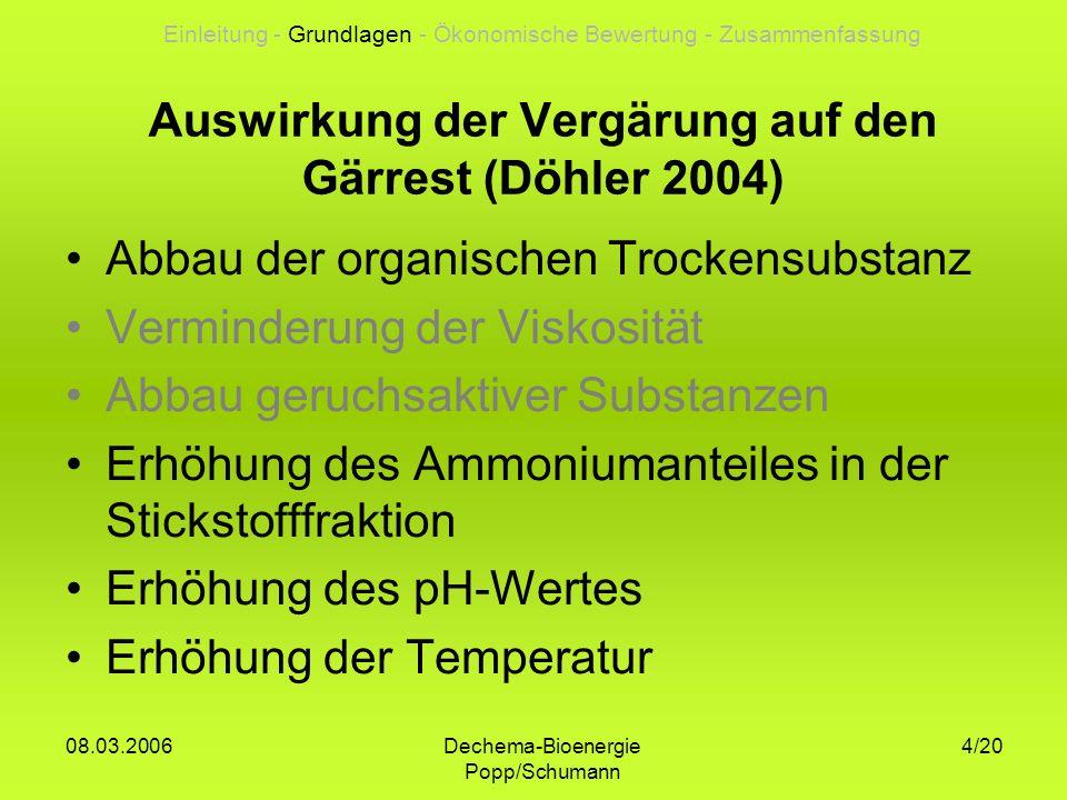 Dechema-Bioenergie Popp/Schumann 08.03.2006 4/20 Auswirkung der Vergärung auf den Gärrest (Döhler 2004) Abbau der organischen Trockensubstanz Verminde