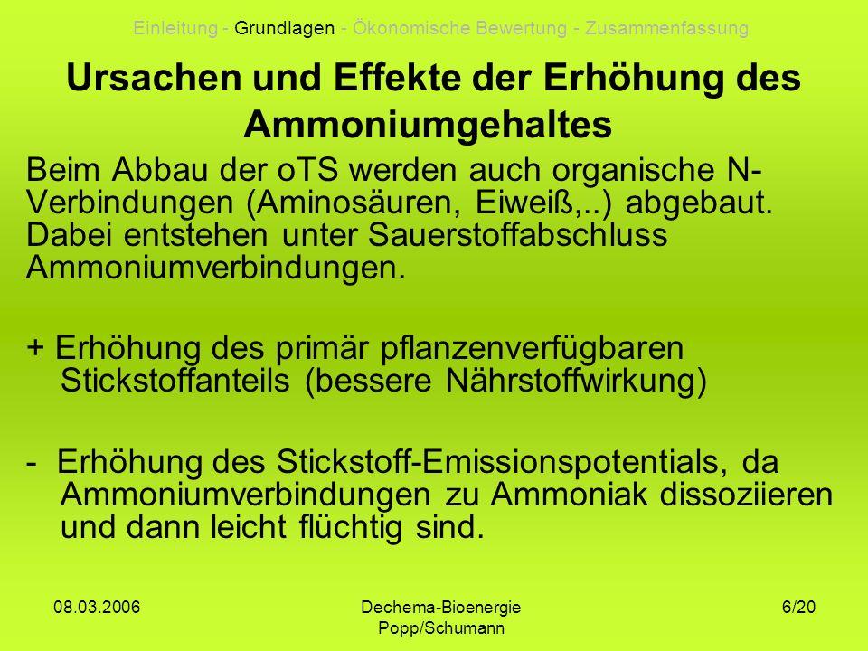 Dechema-Bioenergie Popp/Schumann 08.03.2006 7/20 NH 3 N- Emissionen in Abhängigkeit vom NH 4 -N-Gehalt (Gronauer 1993) Einleitung - Grundlagen - Ökonomische Bewertung - Zusammenfassung