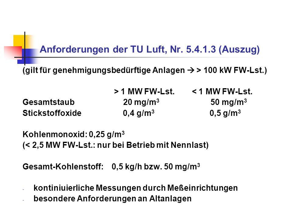 Anforderungen der TU Luft, Nr. 5.4.1.3 (Auszug) (gilt für genehmigungsbedürftige Anlagen > 100 kW FW-Lst.) > 1 MW FW-Lst. < 1 MW FW-Lst. Gesamtstaub 2